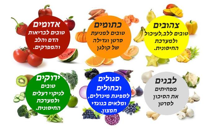 צבעים ירקות ופירות