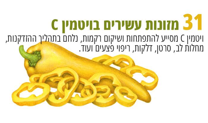 פלפל בננה, מזונות שהכי עשירים בויטמין C